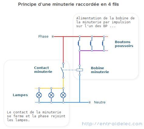 principe de la minuterie branchee en  fils minuteur