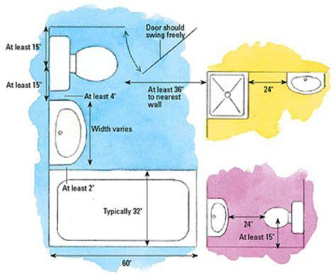 minimum toilet clearance bathroom specs how to install a new bathroom diy plumbing diy advice