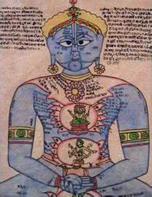 Gandhi Birth Chart Ancient Knowledge Of The Chakras Meditate 4 Free