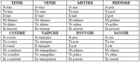bouger au passe simple 28 images conjugaison du verbe bouger 1000 ideas about pass 233