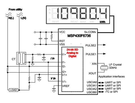 Tidm Singlephasemeter Class Single Phase Meter