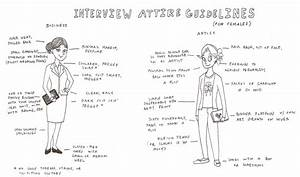 Monamation  Interview Attire With Diagram