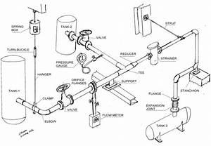 piping basics knowledge With diagram symbols piping lines process flow diagram symbols piping lines