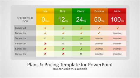 pricing template plans pricing template for powerpoint slidemodel