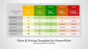 plans pricing template for powerpoint slidemodel With saas pricing model template