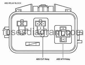 Fuse Box Toyota Camry 2001