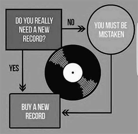 Vinyl Meme - best 25 record collection ideas on pinterest record