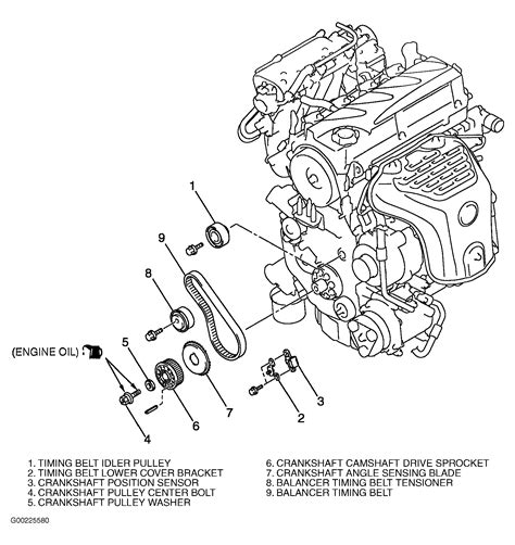 Mitsubishi Belt Diagram by Mitsubishi Timing Belt Diagram Free Wiring Diagram For You