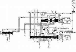 Dtc P0756 2-3 Shift Solenoid Valve Performance