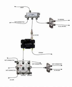 Comcast Cable Box Diagram