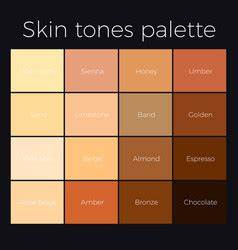 The Ph Scale Royalty Free Vector Image