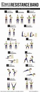 The Ultimate Resistance Band Workout Guide  U2013 Urbnfit