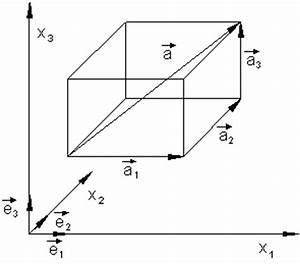 Betrag Vektor Berechnen : betrag und richtungskosinus von vektoren mathe brinkmann ~ Themetempest.com Abrechnung