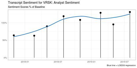 verisk to acquire genscape for energy monitoring data verisk analytics inc nasdaq vrsk