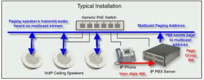 similiar telephone paging system keywords designing and implementing an ip paging system 1 of 4 voip insider