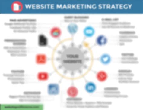 website marketing strategy pdf web strategy start a web design business with