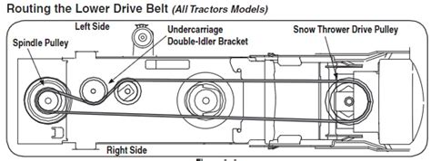 Craftsman Lt2000 Drive Belt by Sears Craftsman Lawn Mower Wiring Diagrams Get