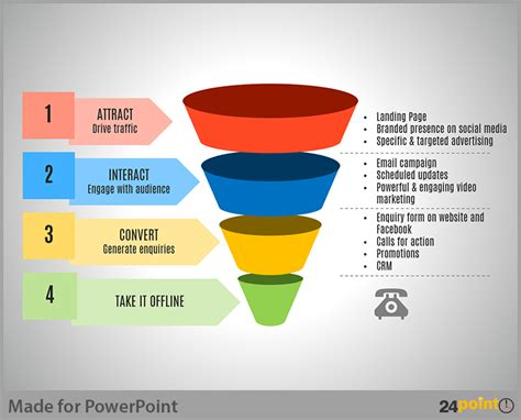 easy tips   sales funnel  powerpoint