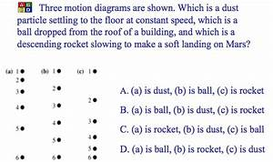 Solved  Le Three Motion Diagrams Are Shown  Which Is A Dus