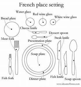 Formal French Place Setting Diagram