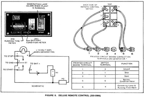 remote starter wiring diagrams and onan remote kit jpg wiring gmcnet onan remote wiring groups