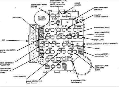 1981 Gmc Fuse Box Diagram by 1981 Chevy Truck Fuse Box Diagram Wiring Diagram And