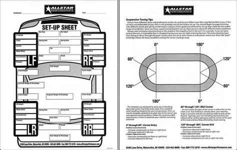 Dirt Car Setup Sheets pdf | Mungfali
