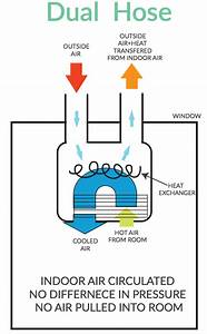 Dual Hose Diagram