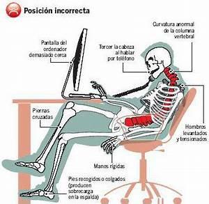 ERGONOMIA: 6 Malas Posturas