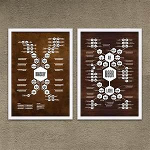 Beer  U0026 Whiskey Diagram Set