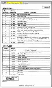 1996 Ford Explorer Fuse Panel Diagram