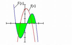 Fläche Unter Graph Berechnen : aufgaben differential und integralrechnung vbka ii ~ Themetempest.com Abrechnung