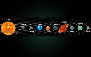 Map of the Planets in Our Solar System (page 2) - Pics ...