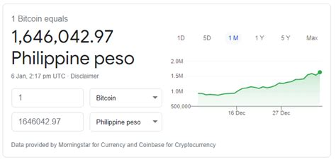 Bitcoin (btc) and philippine peso (php) currency exchange rate conversion calculator. FOKAWA: Buy and Sell BITCOIN - LEGIT   Asia's Top Bet