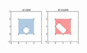 The Shapely Python Package For Computational Geometry