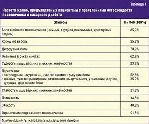 Остеохондроз лечения в казахстане