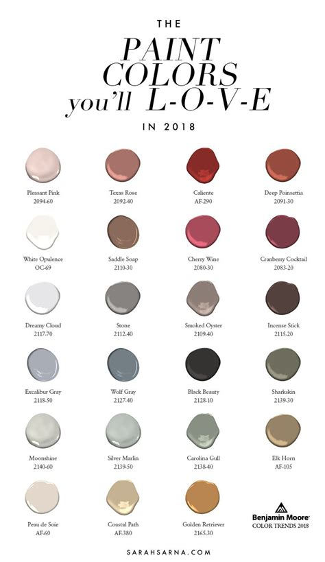 the paint colors you ll l o v e in 2018 color palettes