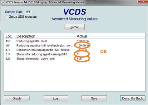 How to Reset Adblue in 2011+ VAG ECUs