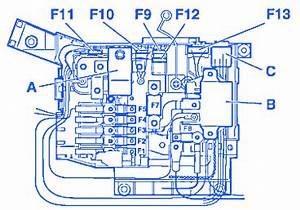Porsche Cayenne V Block Circuit Breaker