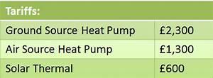 Renewable Heat Premium Payment Scheme - WDS Green Energy