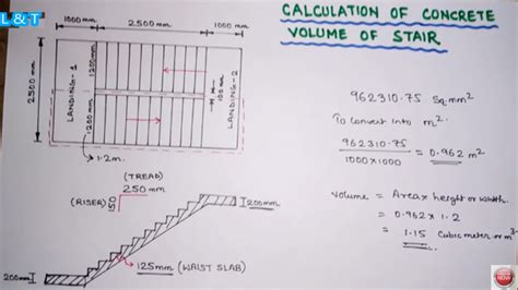 calculate staircase staircase quantity takeoff