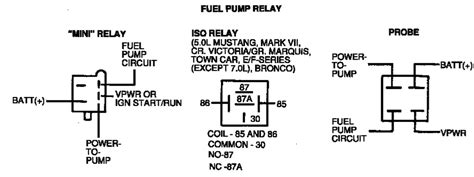86 Ford F 150 Engine Wiring Diagram by Where Can I A Pdf Of 1986 F 150 Wiring Diagram