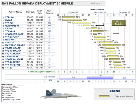 project management templates  aerospace aec software