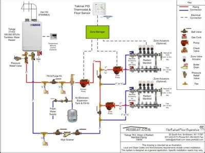 custom supply piping diagram per manifold and or heat source