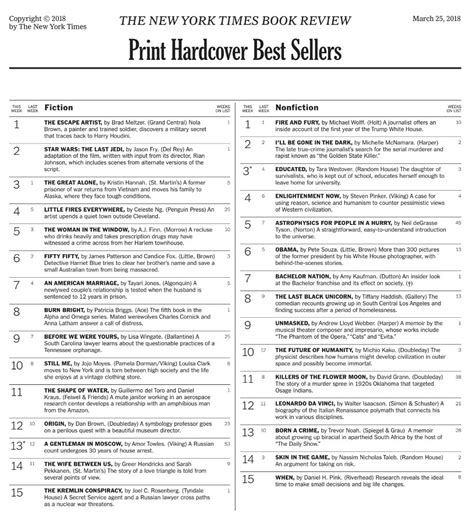 Best Sellers Books How To Get On The Ny Times Other Bestseller Book Lists
