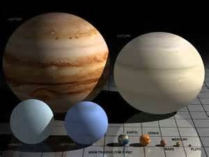 Sun and Planets to Scale | Absolute Zero Astronomy