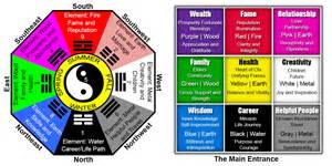 How Feng Shui Your Living Room Image