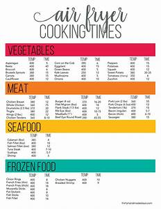 Air Fryer Cooking Charts Printable Cheat Sheet For Air Fryer Oven