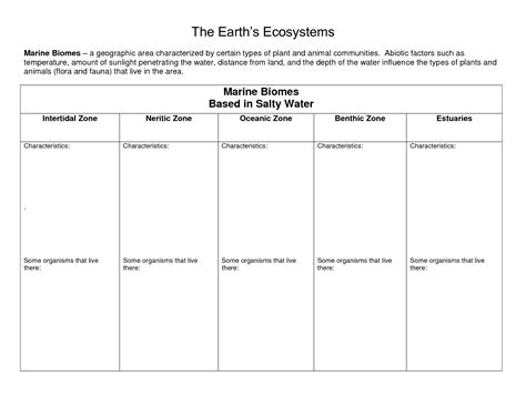 best of biome chart worksheet biome characteristics chart biome chart animals and