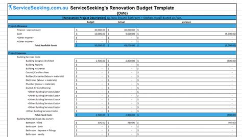 home renovation project plan template renovation budget template serviceseeking